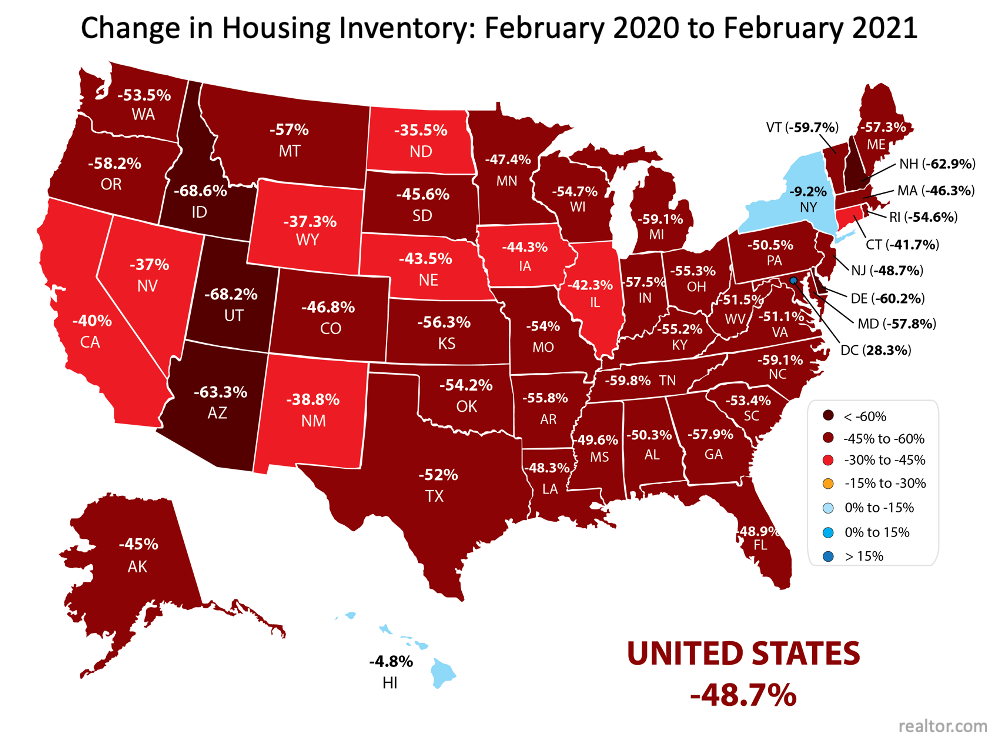 housing-inventory-trends-2020-to-2021